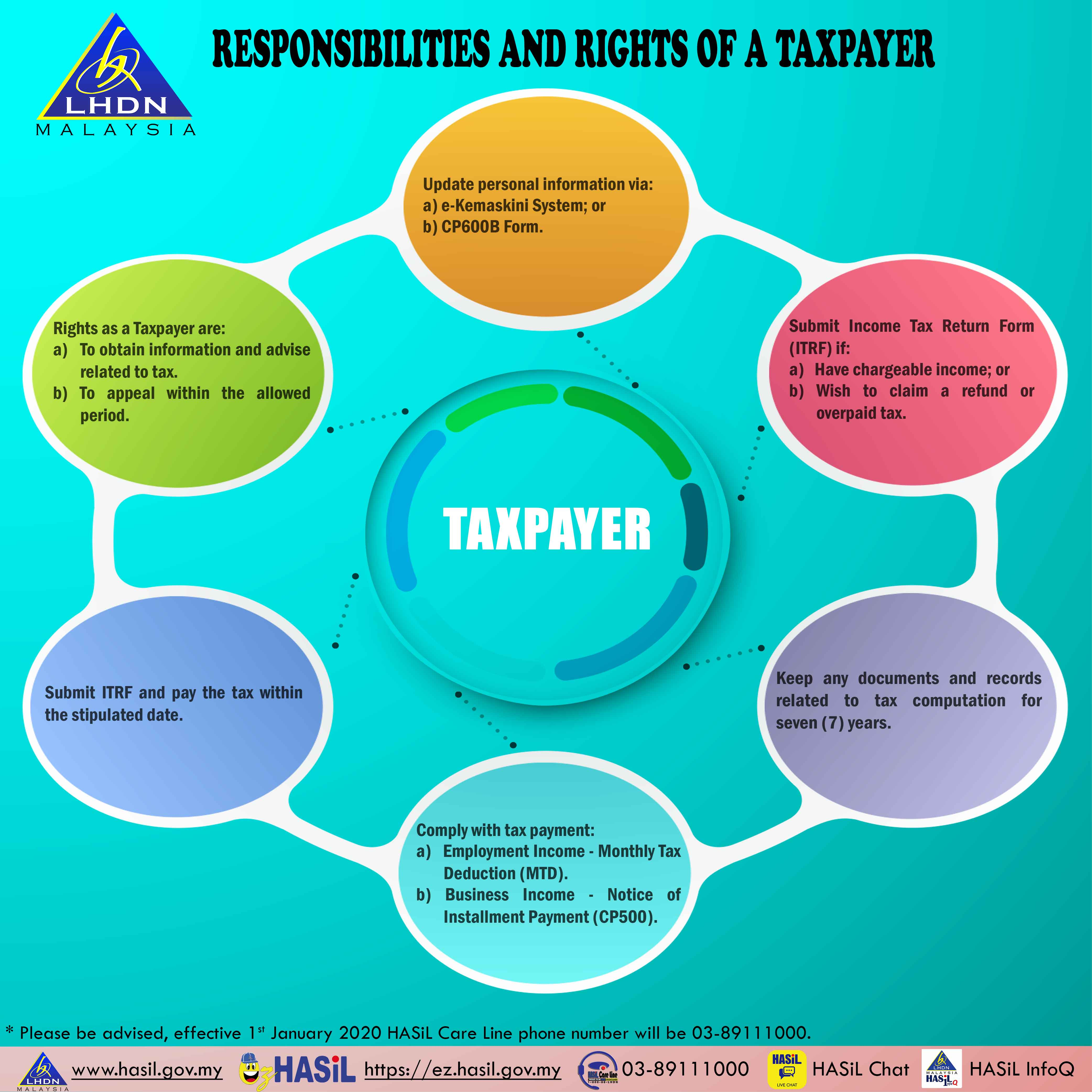 Responsibilities_and_Rights_Eng