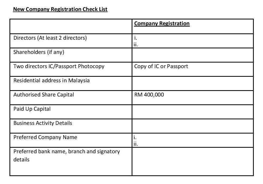 Checklist - Company Incorporation