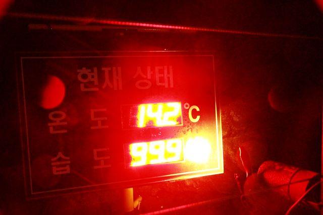 Temperature Manjanggul Cave